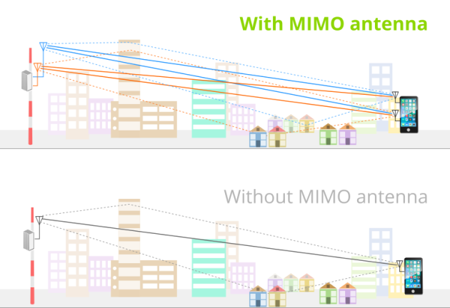 mimo_antenna_2015-9-3_version1.2