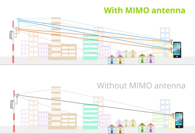 mimo_antenna_2015-9-3_version1.2