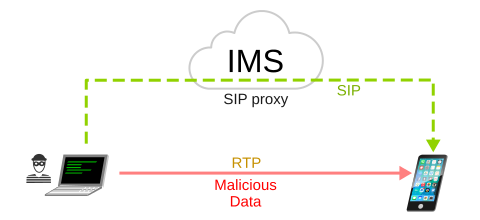 b2bua_vs_sip_proxy_2015-10-13_image2