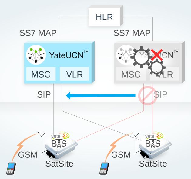 yucn_msc-vlr_2015-11-4_version1.1